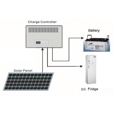 fridge-system